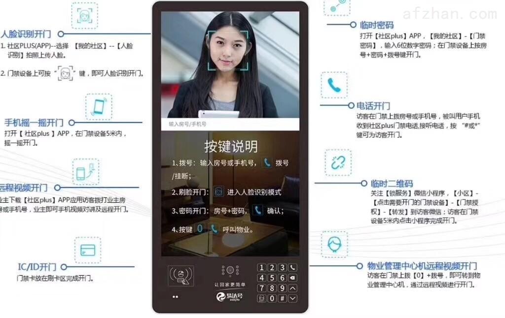 人脸识别可视对讲实用性社区O2O适用高端