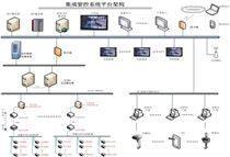 寧波杭州恩大施福SPC質量軟件信譽保證
