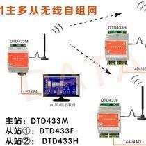 4-20mA信号采集器