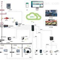 AcrelCloud-1000无人值守变电所电力运维云平台