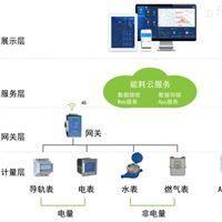 AcrelCloud-5000工厂能耗监控管理系统-无人值守可视化平台