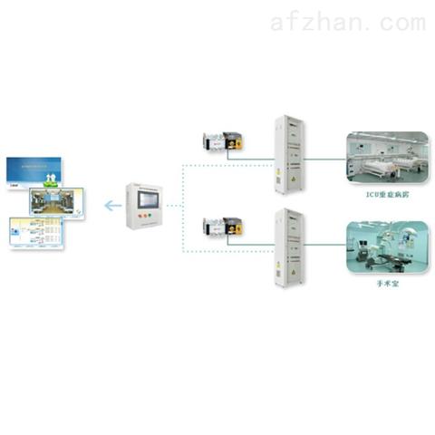 IT配电监测系统 交直流混合的不接地系统