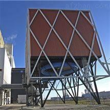 Bronswerk-LUKO布朗斯维克Bronswerk传热系统