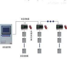 安科瑞机械加压送风系统 余压监控系统