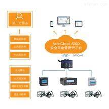 AcrelCloud-6000安科瑞电气火灾智慧预警监控系统说明书