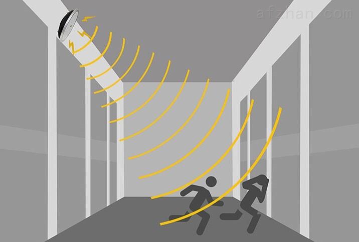 声波阻控设备