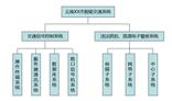 优特普:云南某市智能交通电子警察系统应用