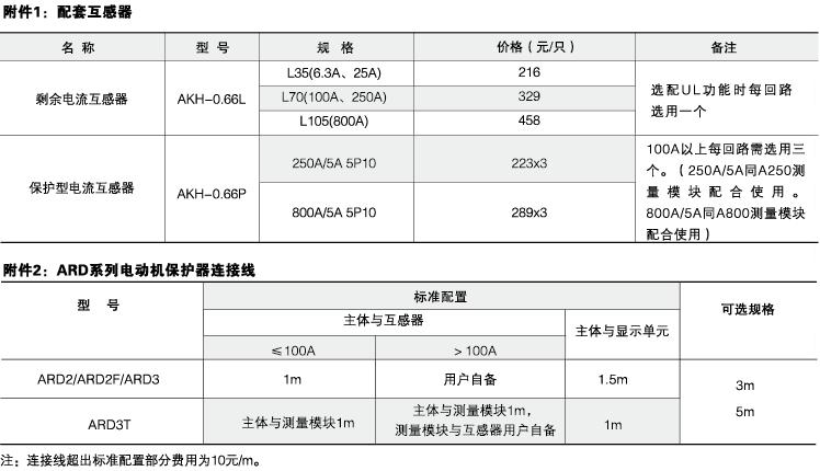 安科瑞ARD3系列智能电动机保护器示例图30