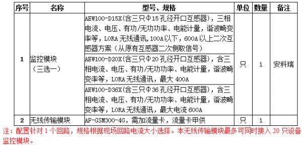 浙江省环保用电智能监控云平台 安科瑞厂家
