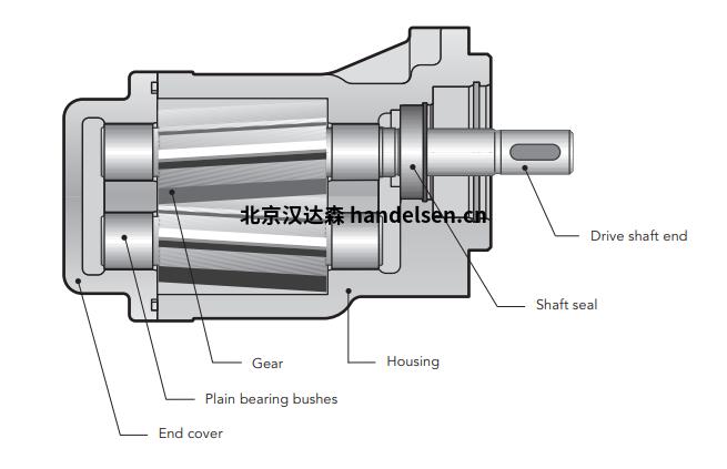 Kracht齿轮泵KF图表