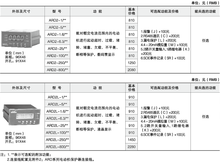 安科瑞ARD3系列智能电动机保护器示例图26