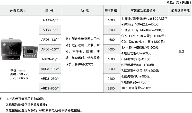 安科瑞ARD3系列智能电动机保护器示例图28