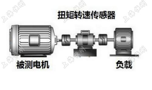 阀门旋转扭矩测量仪
