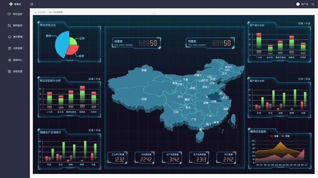 力安科技污染防治设施分表计电监控平台