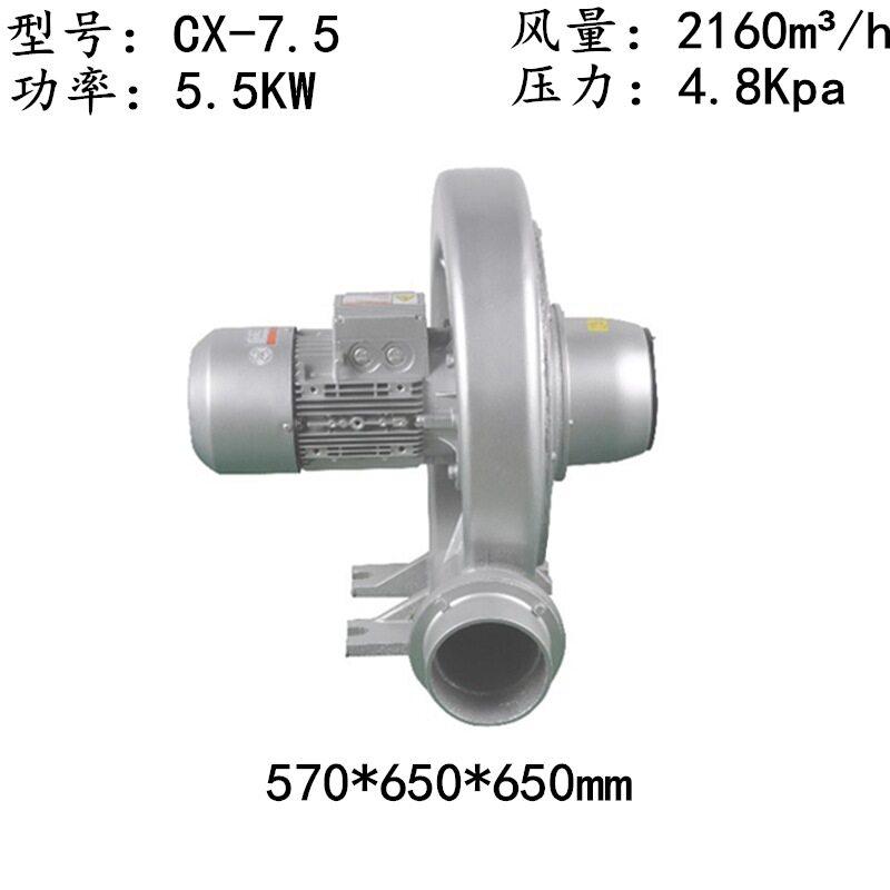 HTB100-102全风透浦高压鼓风机    0.75kw多段式鼓风机示例图9