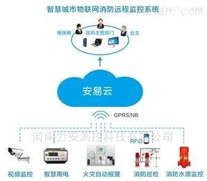 智慧消防数字化管理系统_消防物联网