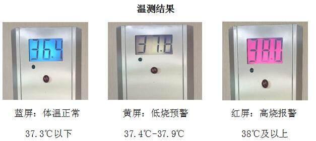 测温消毒机温测结果