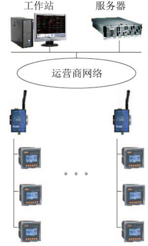 嘉兴某信息技术有限公司安全用电管理云平台系统的设计与应用