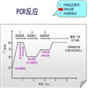 50T牛疱疹病毒1型探针法荧光定量PCR试剂盒厂家