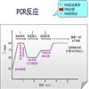 50T芝麻源性成分探针法荧光定量PCR试剂盒说明